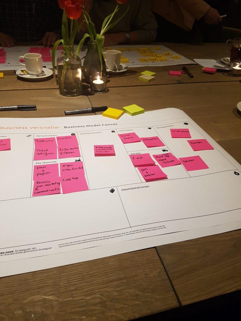 20 Maart: Workshop Business versneller